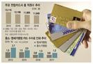'수수료 인하' 역풍…카드사 일자리 3년새 1,500개나 줄었다