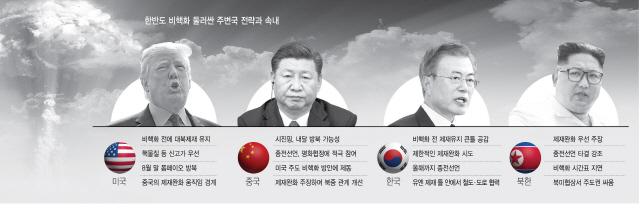 시진핑 무역전쟁 돌파구 마련…김정은 만나 종전선언 참여 노려