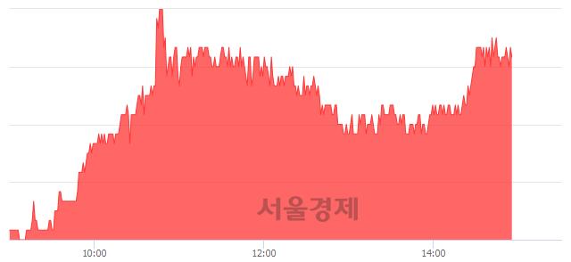 코태광, 전일 대비 8.90% 상승.. 일일회전율은 0.38% 기록