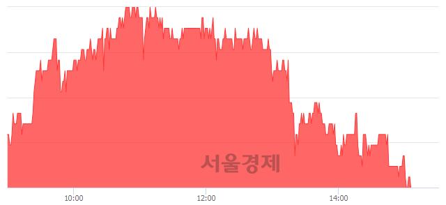 유영원무역, 매수잔량 341% 급증