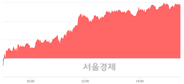 [마감 시황]  외국인 매수 우위.. 코스피 2270.06(▲22.18, +0.99%) 상승 마감