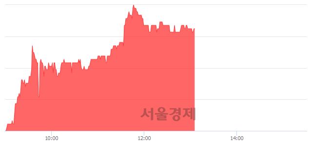 유교보증권, 3.63% 오르며 체결강도 강세 지속(298%)