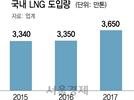 """포스코 계열사, 싱가포르 LNG 트레이딩 법인 설립…""""직도입 체계 강화 목적"""""""