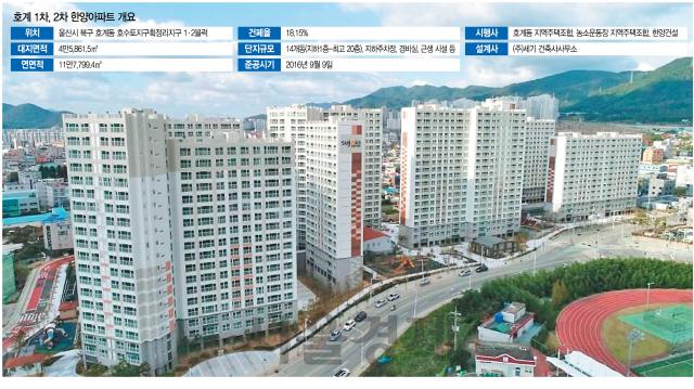 [디벨로퍼, 그들이 바꾼 도시] 한양건설, 모두 꺼리던 지역주택조합 사업 개척…'공터를 아파트촌으로'