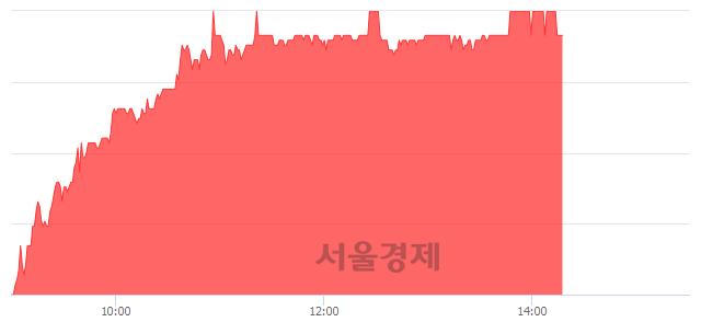 유현대미포조선, 5.82% 오르며 체결강도 강세 지속(397%)