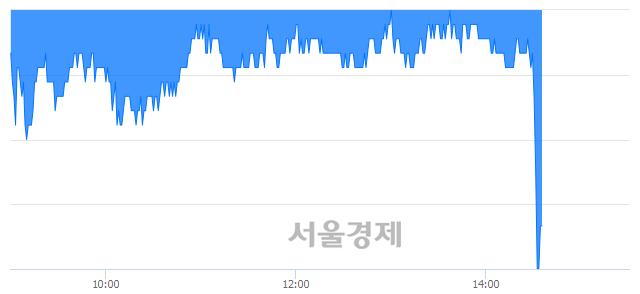 코세종메디칼, 장중 신저가 기록.. 16,700→16,400(▼300)