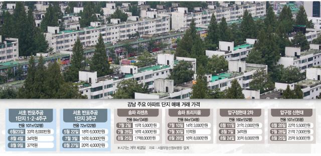 반포주공1단지도 '3.3㎡당 1억' 합류…꺾이지 않는 강남불패