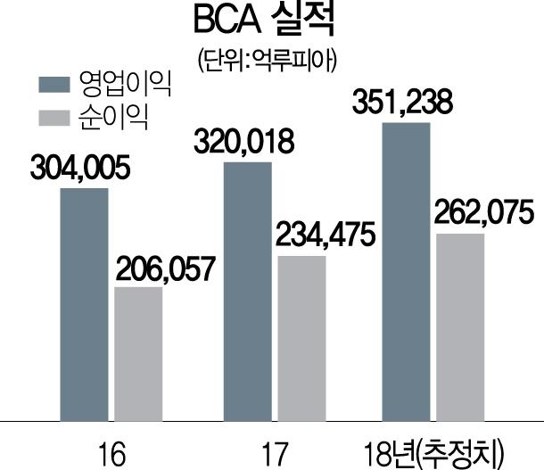 [S 이머징마켓 포트폴리오]펀더멘털 탄탄...4년새 영업익 70%↑