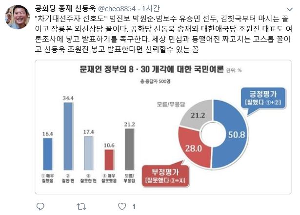 신동욱, '차기 대선주자 선호도'에 일침…'짜고 치는 고스톱 꼴'