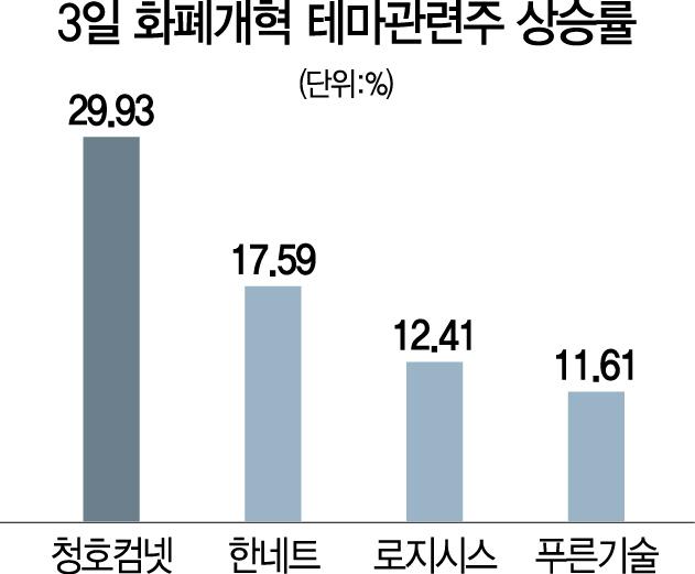 남북 '단일 통화'로 번진 경협 테마