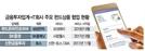 """""""커피 한잔 값으로""""...ICT입고 투자문턱 낮춘 펀드"""