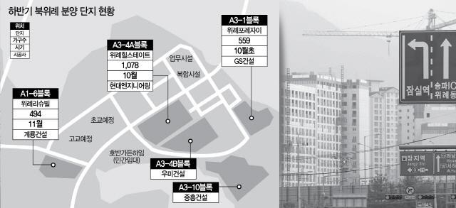 서울 동남부 로또 '북위례' 분양 막 오른다