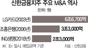 [리빌딩 파이낸스 2018] 핀테크..비금융사..'돈되는 M&A'로 제2 도약 승부수
