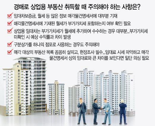 [머니+ 부동산Q&A] 상업용 부동산 경매 취득시 주의점은