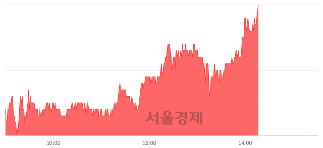 유신원, 4.74% 오르며 체결강도 강세로 반전(100%)