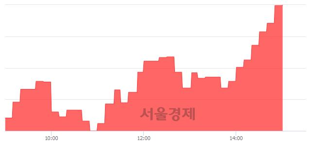 유한국유리우, 상한가 진입.. +30.00% ↑