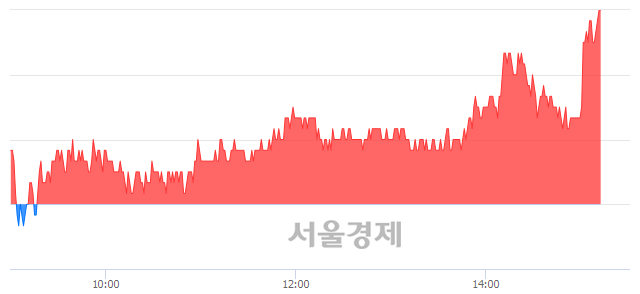 코효성오앤비, 전일 대비 7.26% 상승.. 일일회전율은 9.13% 기록