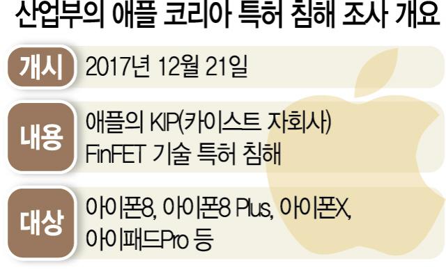 애플 야심작 아이폰X, 국내 판매길 막히나