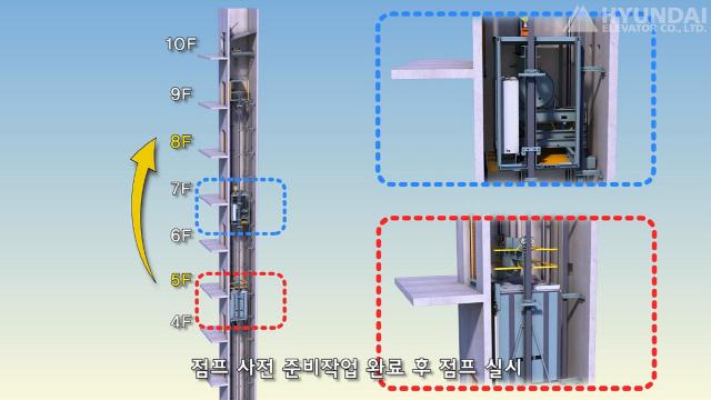 현대엘리베이터, 국내 첫 점프 엘리베이터 수주