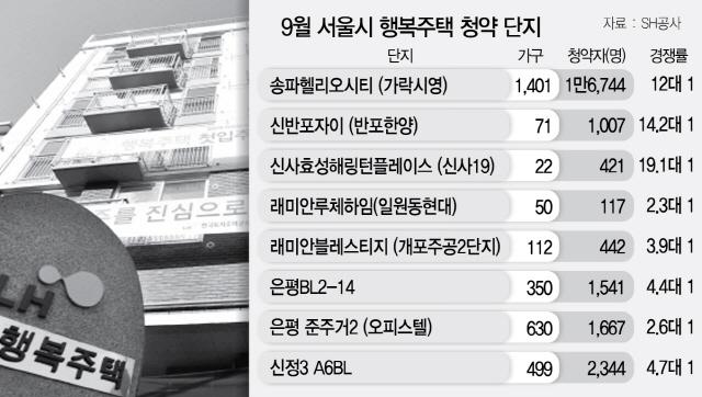 시들지 않는 인기 '서울 행복주택'