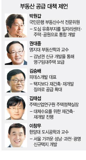 택지 만들며 1,300개 기업 유치..'판교, 송파 뺨칠만큼 성장...성공 안착'