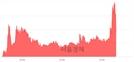 <코>웹스, 현재가 6.74% 급락