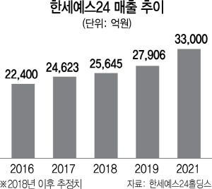 김익환 한세실업 대표 '中 패션시장 공략…2021년 매출 3조 넘길 것'