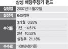 삼성 배당주장기펀드