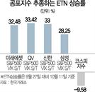 [머니+]변동성 장세일때 되레 상승...'공포지수' 파생상품도 주목