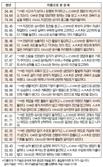 오늘의 재운[10월 16일]