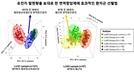 마크로젠, NGS 기반 RNA 분석 연구결과 발표