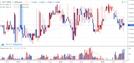 [아침시황]빗썸, 미국에 증권형 토큰 거래소 설립…암호화폐 소폭 상승