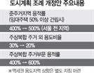 서울 도심 주택공급 확대, 이르면 내년 상반기 시행