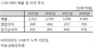 [시그널 돋보기]'한앤코'의 부동산 개발업 도전… SK D&D,  성장 모멘텀은