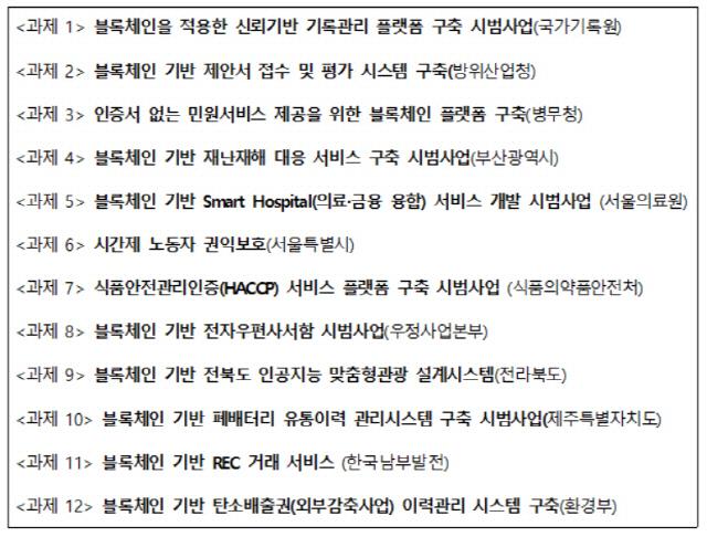 2019 블록체인 시범사업 총정리(中)-'한국인터넷진흥원'편