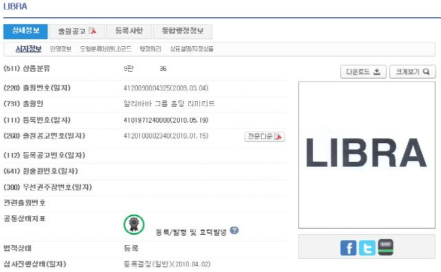 LG Electronics, Alibaba claim trademark rights for 'Libra' in Korea