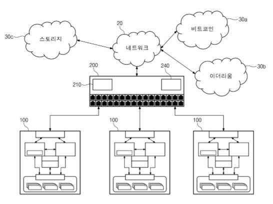 삼성전자, '블록체인 SSD' 특허 출원했다