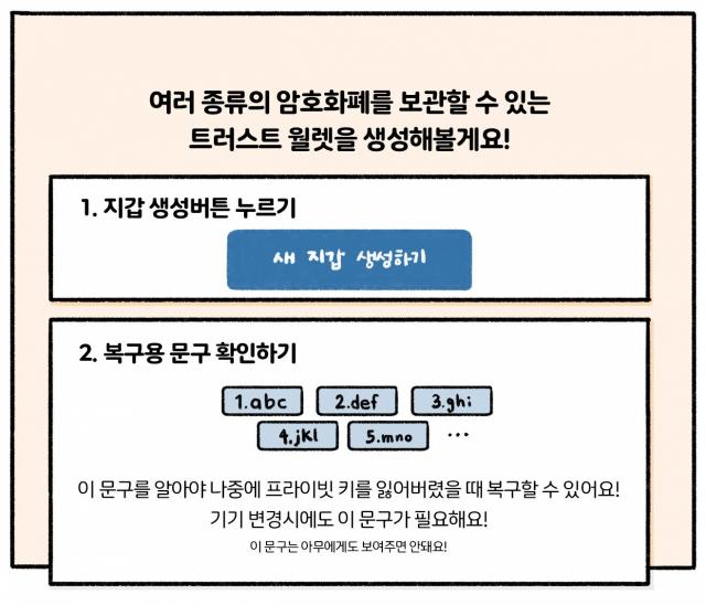 [디센터툰]구매한 비트코인, 어디에 보관하나요?②