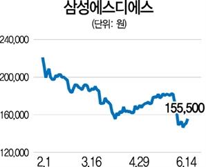 [터치!이종목]삼성SDS 물류사업분할에 따른 불확실성 해소로 강세