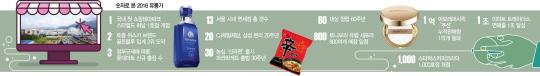 [숫자로 본 유통가 결산] 1억개 팔린 쿠션·60살 장수 조미료 미원...남다른 차별화로 소비자 지갑 열었다