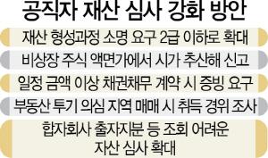[단독]'제2 우병우·진경준' 막는다