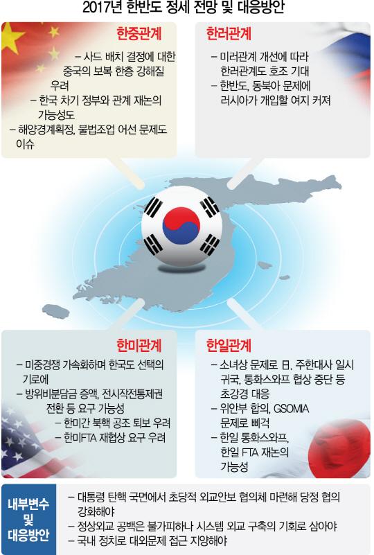 [벼랑끝 한국외교]'이념 편향 땐 외교 후폭풍'...대외문제, 국내 정치적 접근 피해야