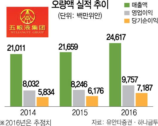 [에셋+] 선강퉁 이끄는 대륙의 국가대표 기업들 'HOT 10'