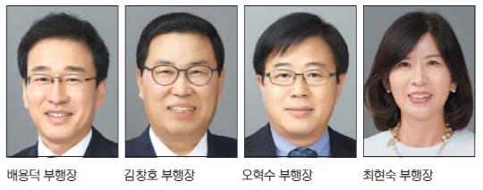 기업은행(024110) 대규모 인사 단행... 김도진號 힘찬 출발