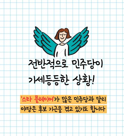[카드뉴스] 6.13 지방선거 관전포인트 '한방에 뽀개기'