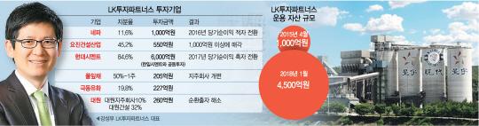 [PE 列傳-LK투자파트너스]기업승계 돕는 지배구조개선 펀드...1호 투자 '요진'서 2배 차익