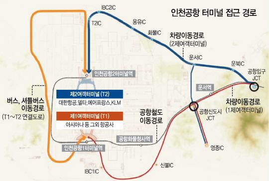 [인천공항 제2터미널 18일 개장] 터미널 잘못 찾아가면 최소 20분 더 걸려... e-티켓 미리 확인을