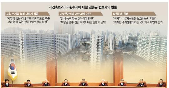 '재초환 이대로 밀어붙이면 강남은 '상위1%만 사는 城' 될 것'