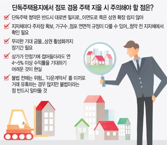 [머니+ 부동산 Q&A] 단독주택용지서 점포 겸용 주택 지으려면