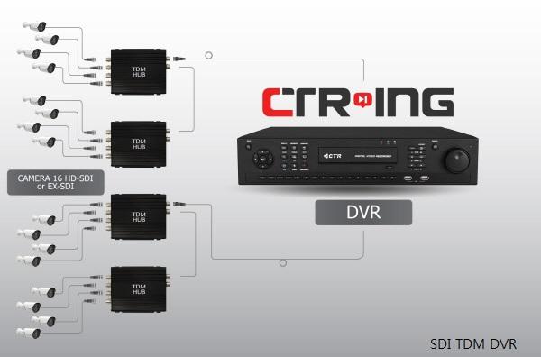 씨트링, 혁신에 혁신을 거듭하다! SDI 하이브리드 DVR 'BS-16R' 출시